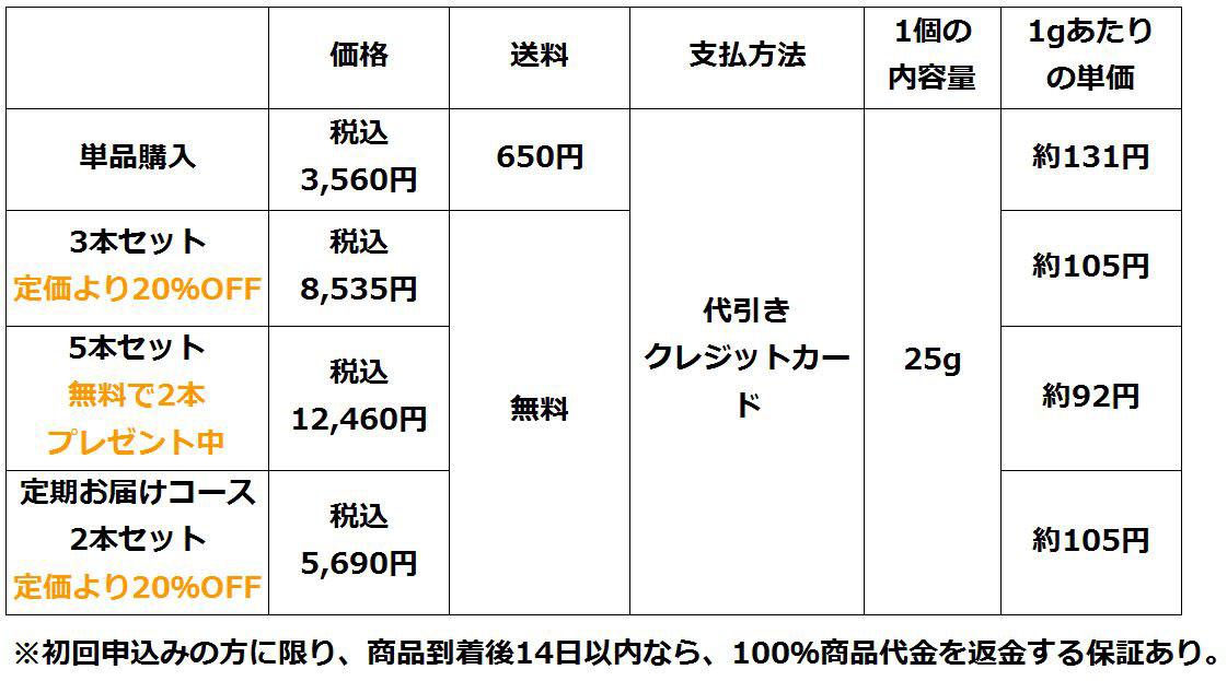 トゥースMDホワイト価格と費用対効果(圧縮)