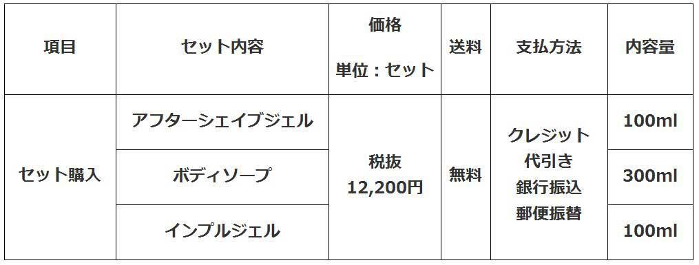 新エヌナノパーフェクトセットの価格表