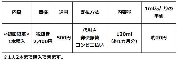 花蘭咲価格リスト